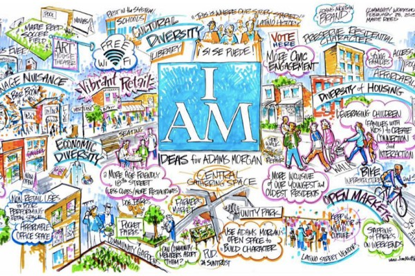 Adams Morgan Vision Framework ideas (Image via Office of Planning/Jim Nuttle, Graphic Recorder)